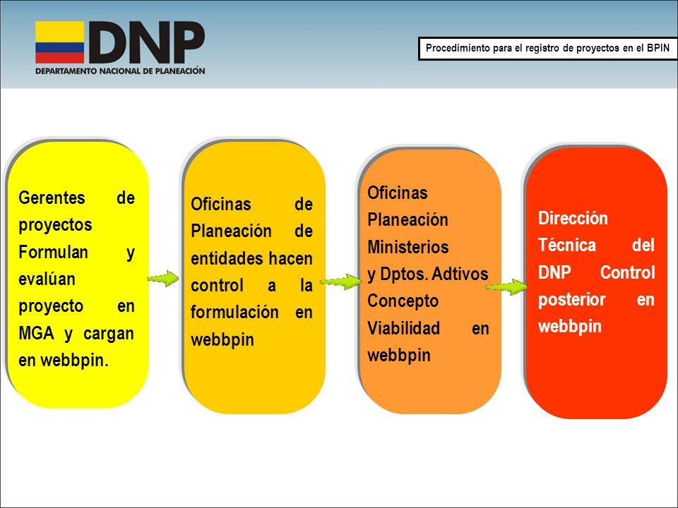 Oficinas Planeación Ministerios