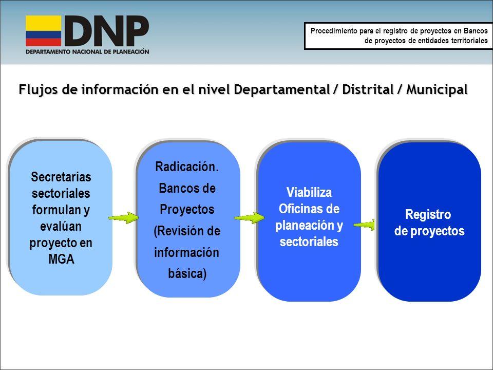 (Revisión de información básica) Secretarias sectoriales