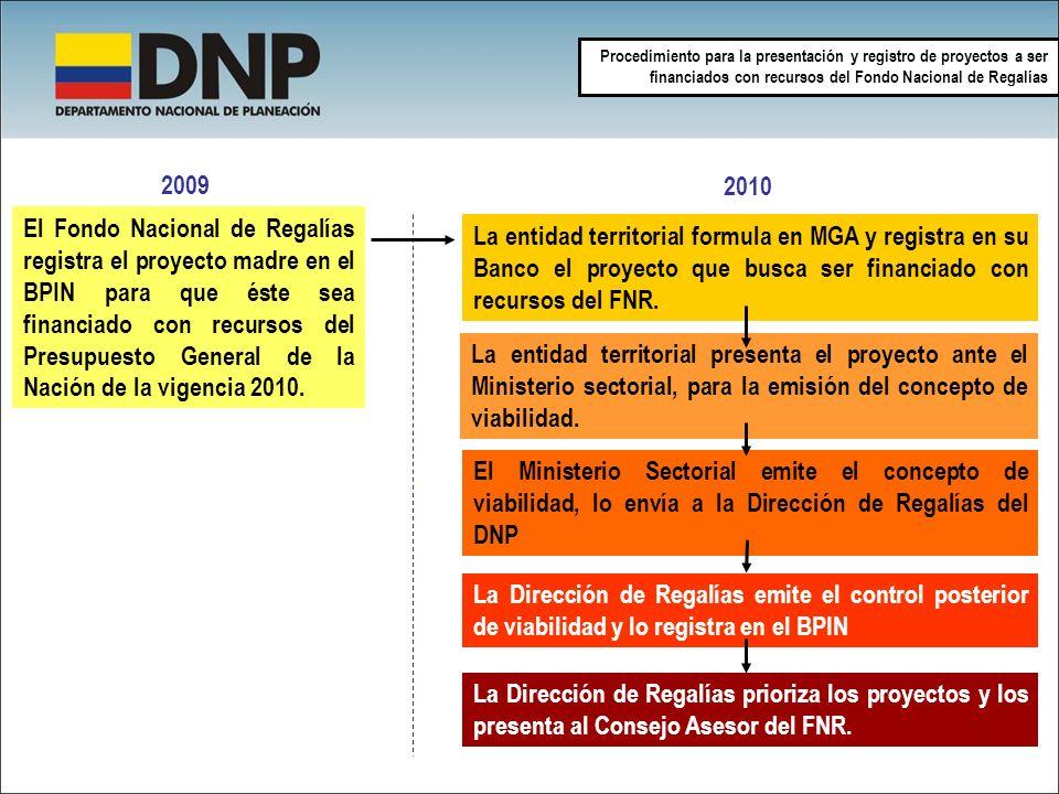 Procedimiento para la presentación y registro de proyectos a ser financiados con recursos del Fondo Nacional de Regalías