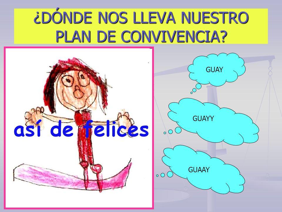 ¿DÓNDE NOS LLEVA NUESTRO PLAN DE CONVIVENCIA