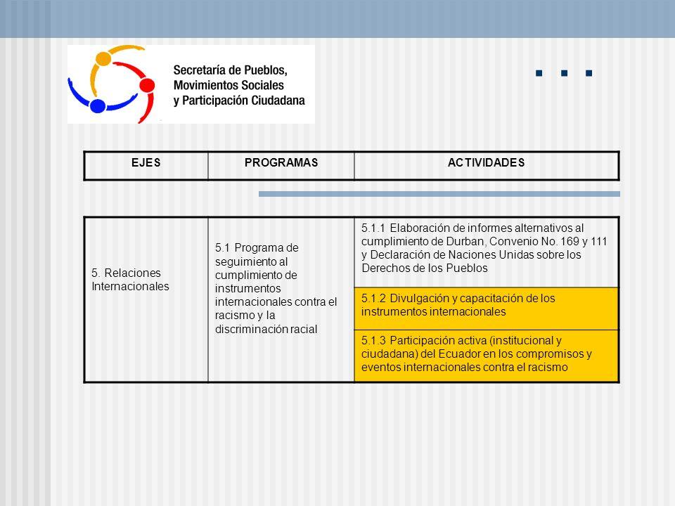 . . . EJES PROGRAMAS ACTIVIDADES 5. Relaciones Internacionales