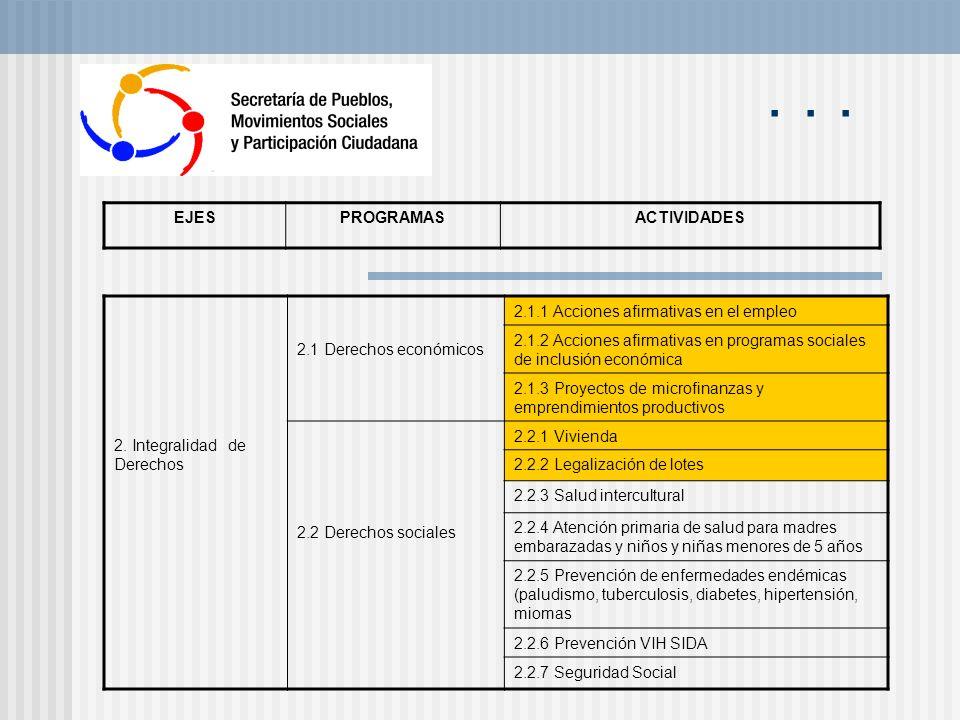 . . . EJES PROGRAMAS ACTIVIDADES 2. Integralidad de Derechos