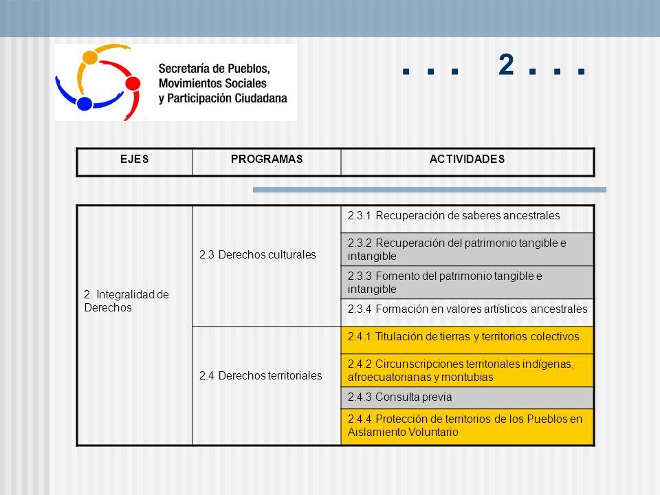 . . . 2 . . . EJES PROGRAMAS ACTIVIDADES 2. Integralidad de Derechos