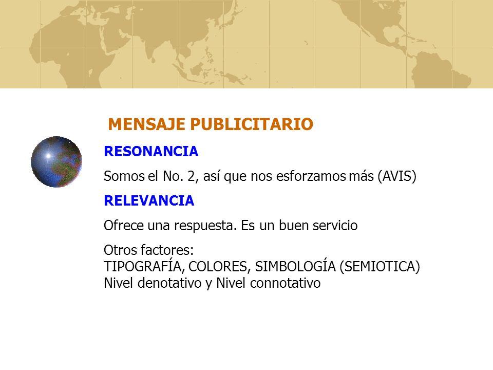 MENSAJE PUBLICITARIO RESONANCIA