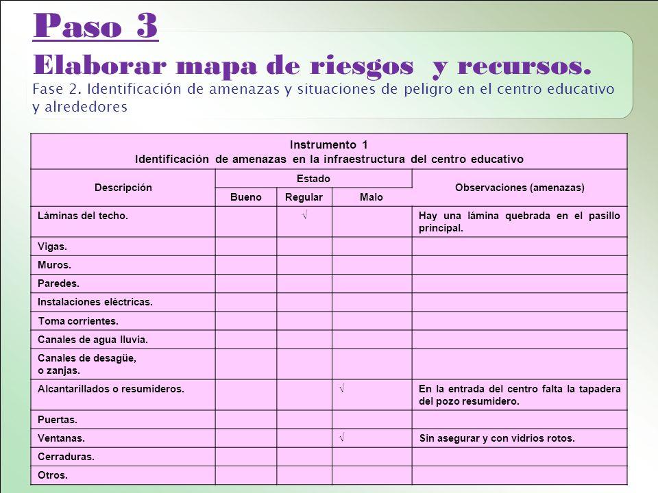 Paso 3 Elaborar mapa de riesgos y recursos. Fase 2