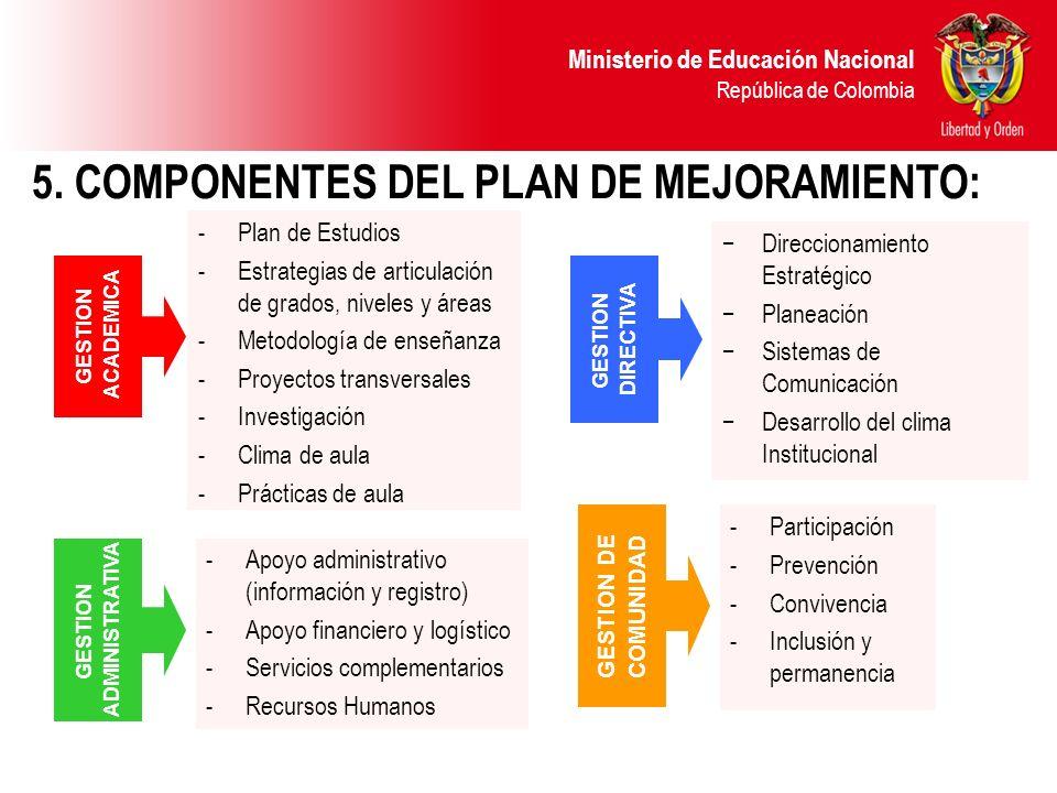 5. COMPONENTES DEL PLAN DE MEJORAMIENTO: