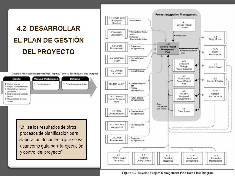 4.2 DESARROLLAR EL PLAN DE GESTIÓN DEL PROYECTO