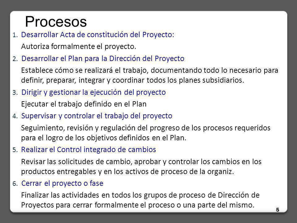 Procesos Desarrollar Acta de constitución del Proyecto: