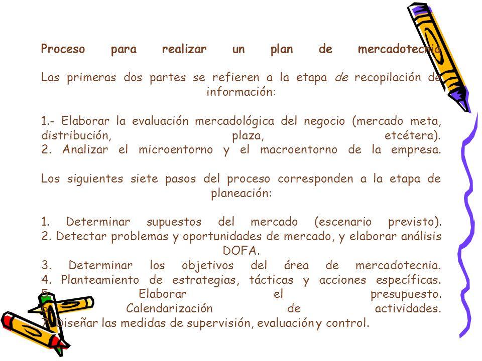 Proceso para realizar un plan de mercadotecnia Las primeras dos partes se refieren a la etapa de recopilación de información: 1.- Elaborar la evaluación mercadológica del negocio (mercado meta, distribución, plaza, etcétera).