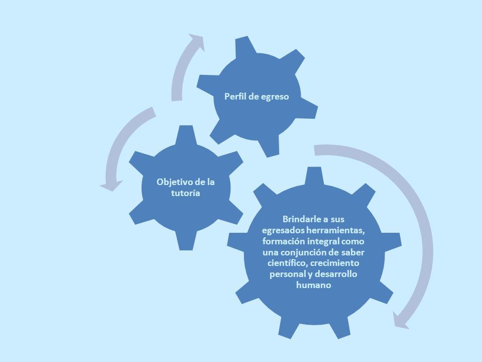 Brindarle a sus egresados herramientas, formación integral como una conjunción de saber científico, crecimiento personal y desarrollo humano