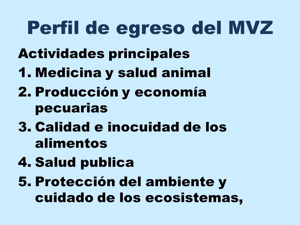 Perfil de egreso del MVZ