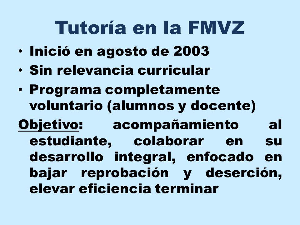 Tutoría en la FMVZ Inició en agosto de 2003 Sin relevancia curricular