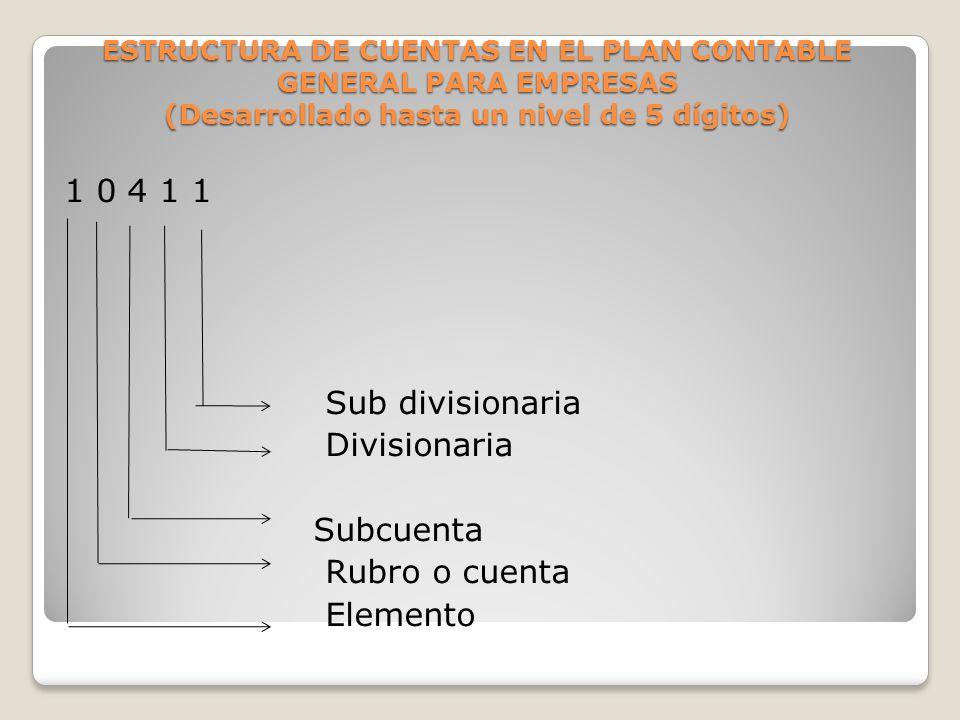 ESTRUCTURA DE CUENTAS EN EL PLAN CONTABLE GENERAL PARA EMPRESAS (Desarrollado hasta un nivel de 5 dígitos)