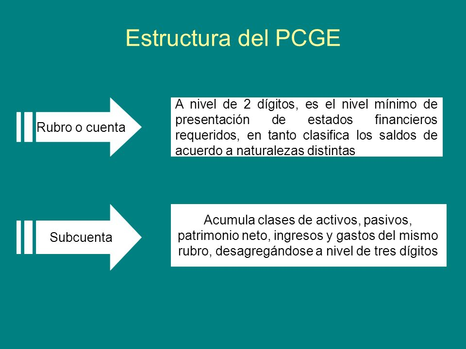 Estructura del PCGE Rubro o cuenta.