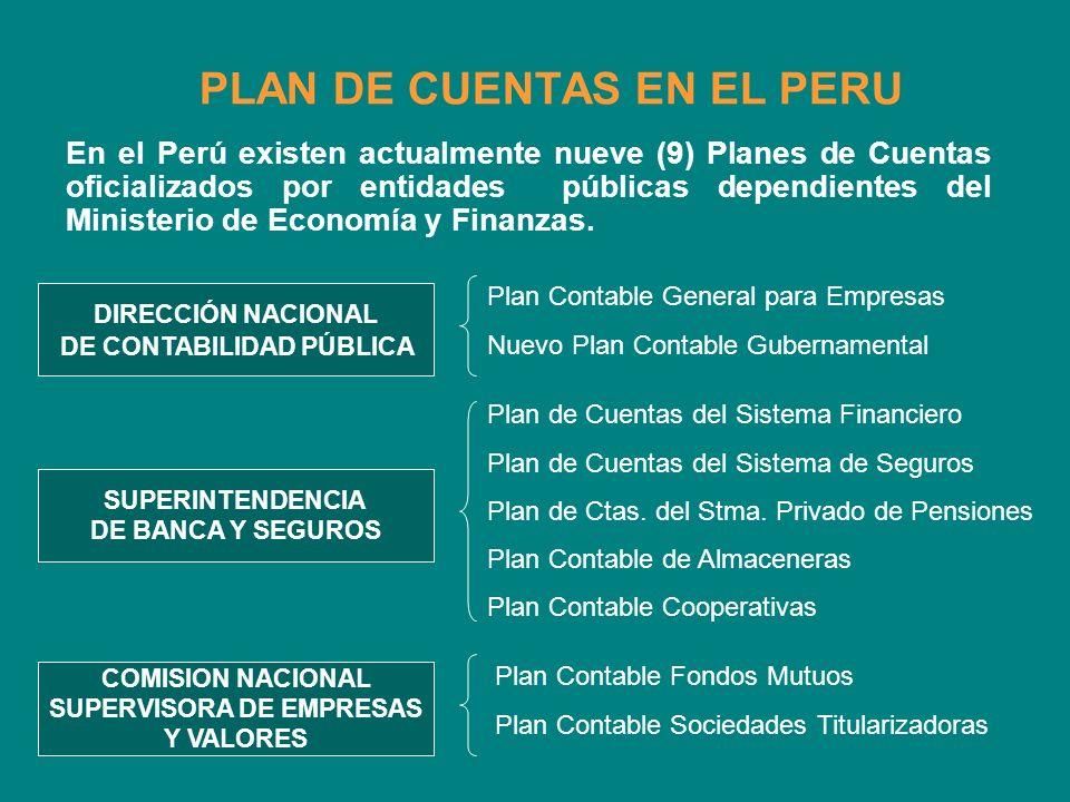 PLAN DE CUENTAS EN EL PERU