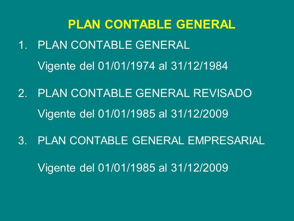 PLAN CONTABLE GENERAL 1. PLAN CONTABLE GENERAL