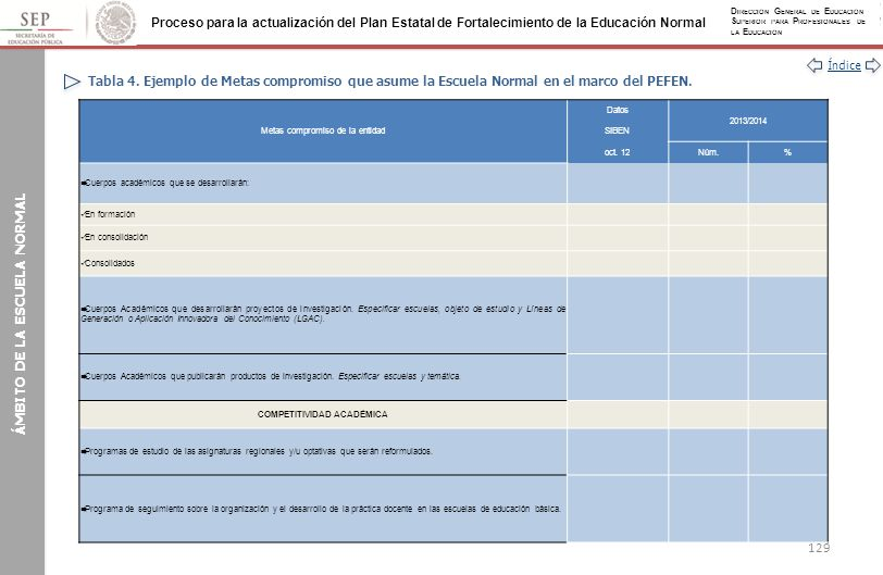 COMPETITIVIDAD ACADÉMICA ÁMBITO DE LA ESCUELA NORMAL