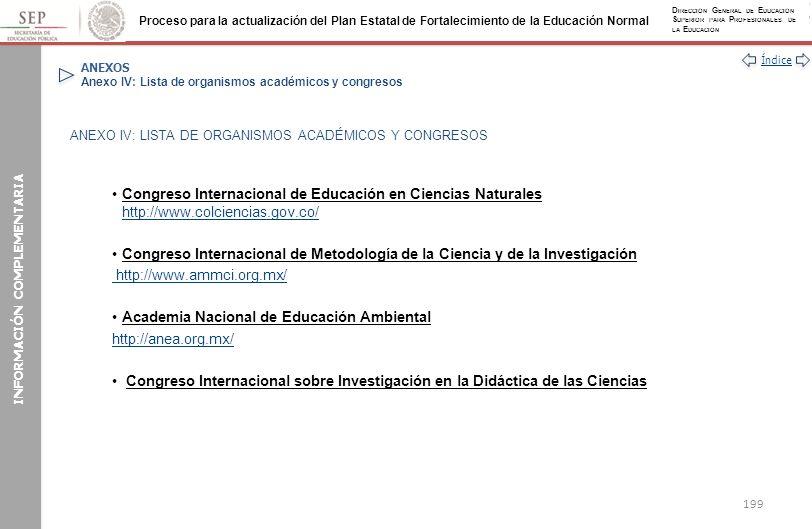 ANEXOS Anexo IV: Lista de organismos académicos y congresos