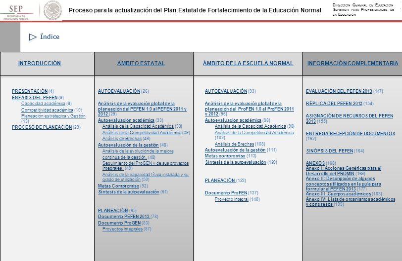 Índice INTRODUCCIÓN ÁMBITO ESTATAL ÁMBITO DE LA ESCUELA NORMAL
