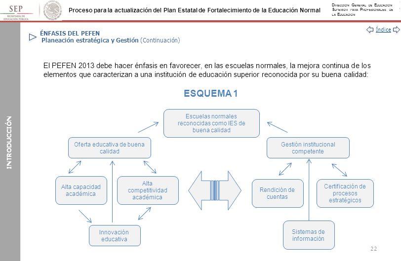 ÉNFASIS DEL PEFEN Planeación estratégica y Gestión (Continuación)