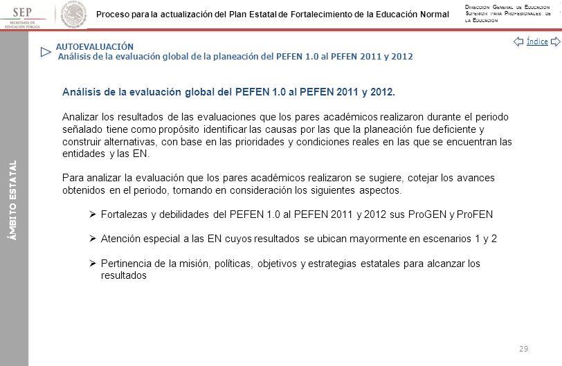 Análisis de la evaluación global del PEFEN 1.0 al PEFEN 2011 y 2012.