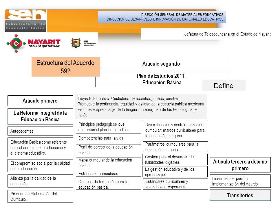 Estructura del Acuerdo 592