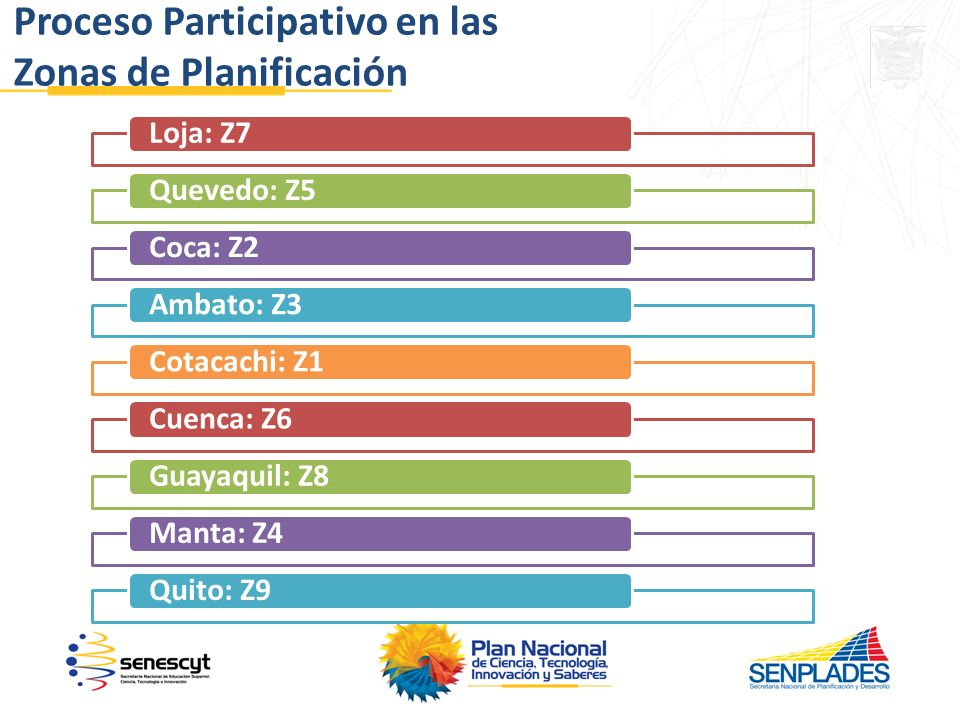Proceso Participativo en las Zonas de Planificación
