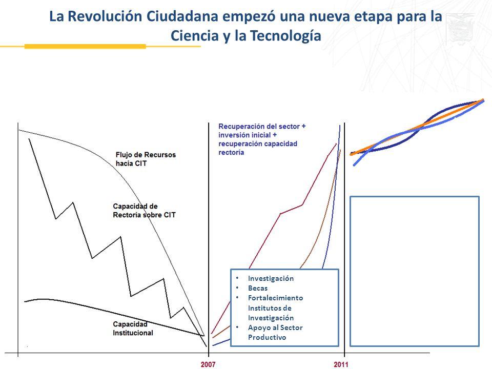 La Revolución Ciudadana empezó una nueva etapa para la Ciencia y la Tecnología