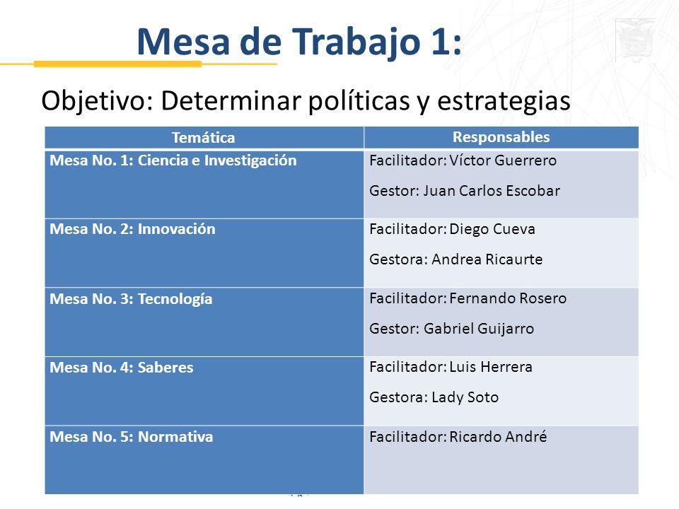 Mesa de Trabajo 1: Objetivo: Determinar políticas y estrategias