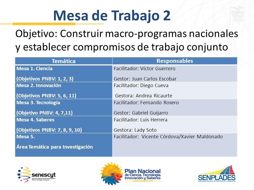 Mesa de Trabajo 2 Objetivo: Construir macro-programas nacionales y establecer compromisos de trabajo conjunto.