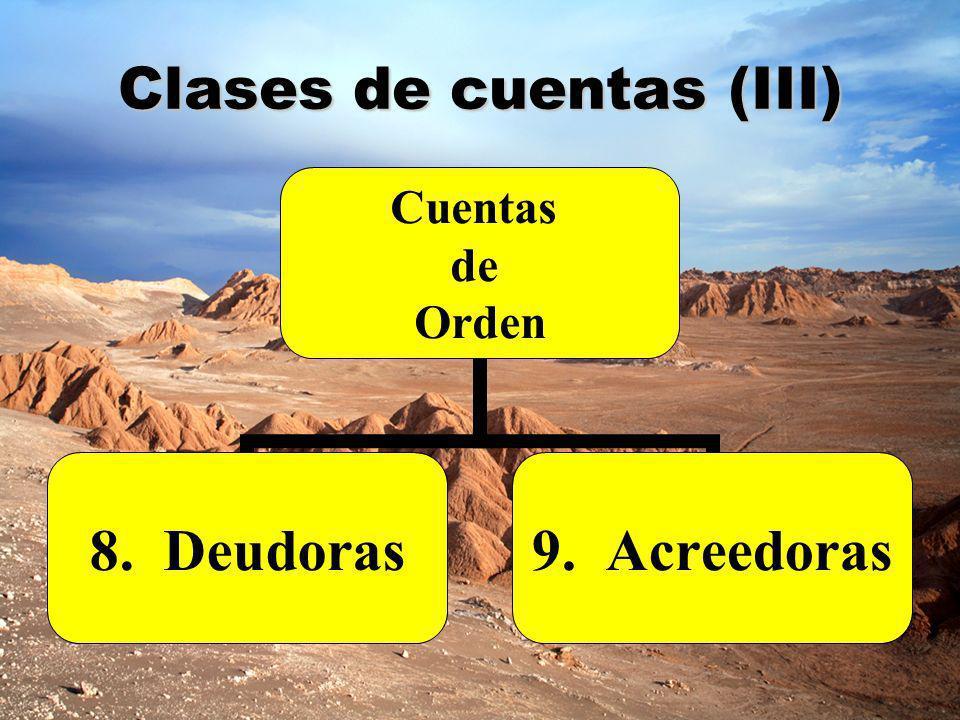 Clases de cuentas (III)