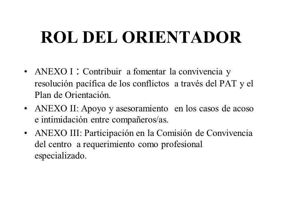 ROL DEL ORIENTADOR