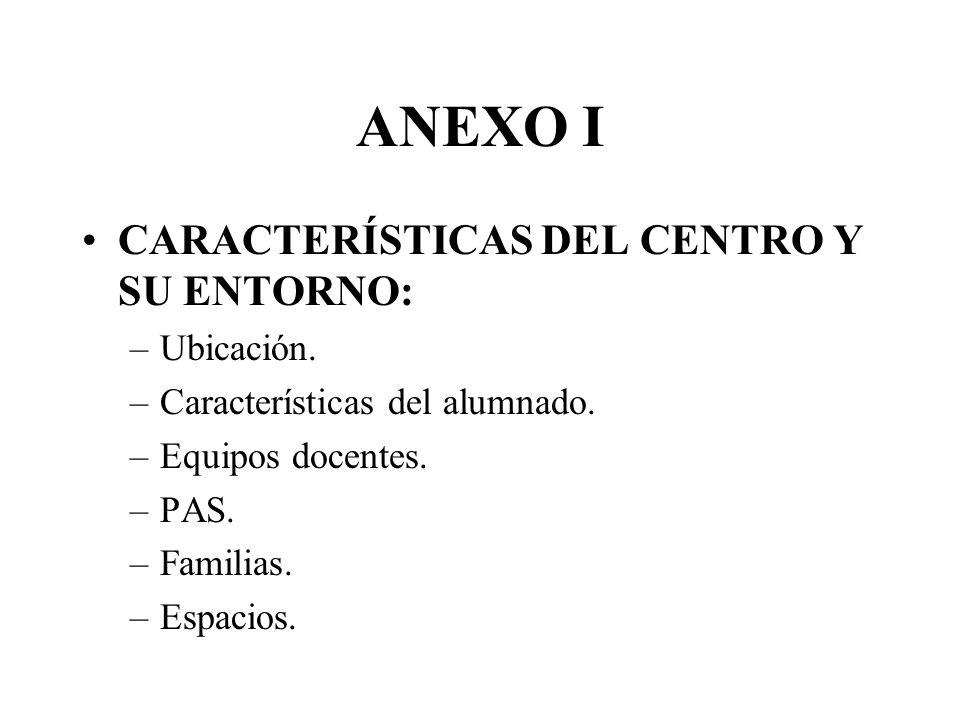 ANEXO I CARACTERÍSTICAS DEL CENTRO Y SU ENTORNO: Ubicación.