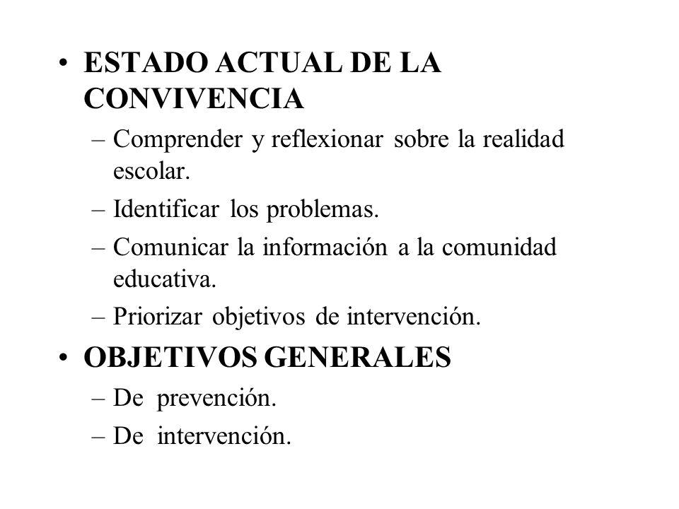 ESTADO ACTUAL DE LA CONVIVENCIA