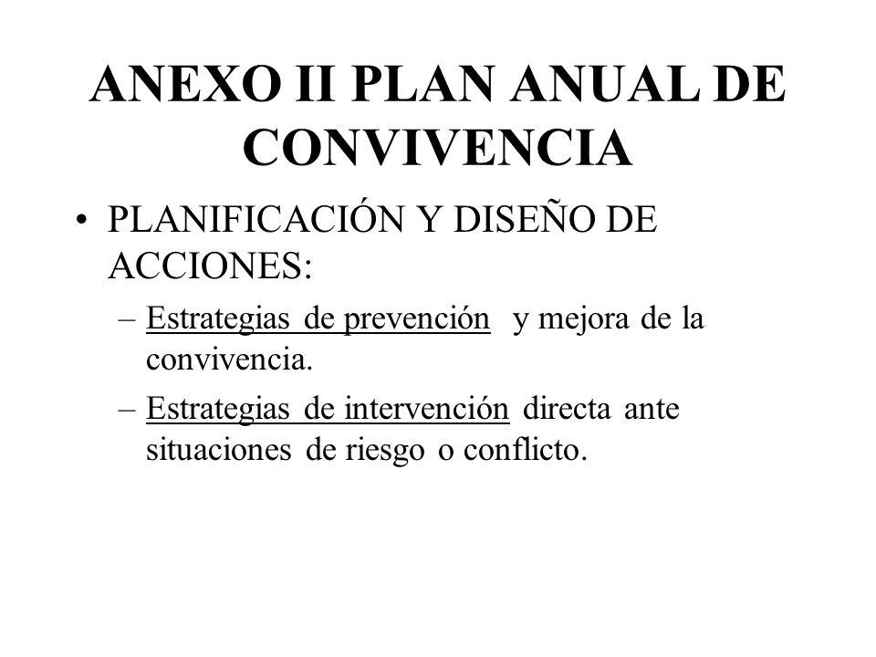 ANEXO II PLAN ANUAL DE CONVIVENCIA