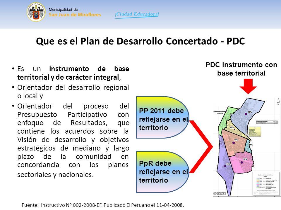Que es el Plan de Desarrollo Concertado - PDC