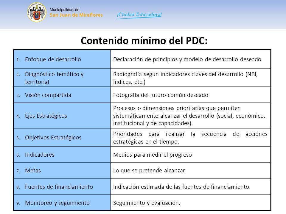 Contenido mínimo del PDC: