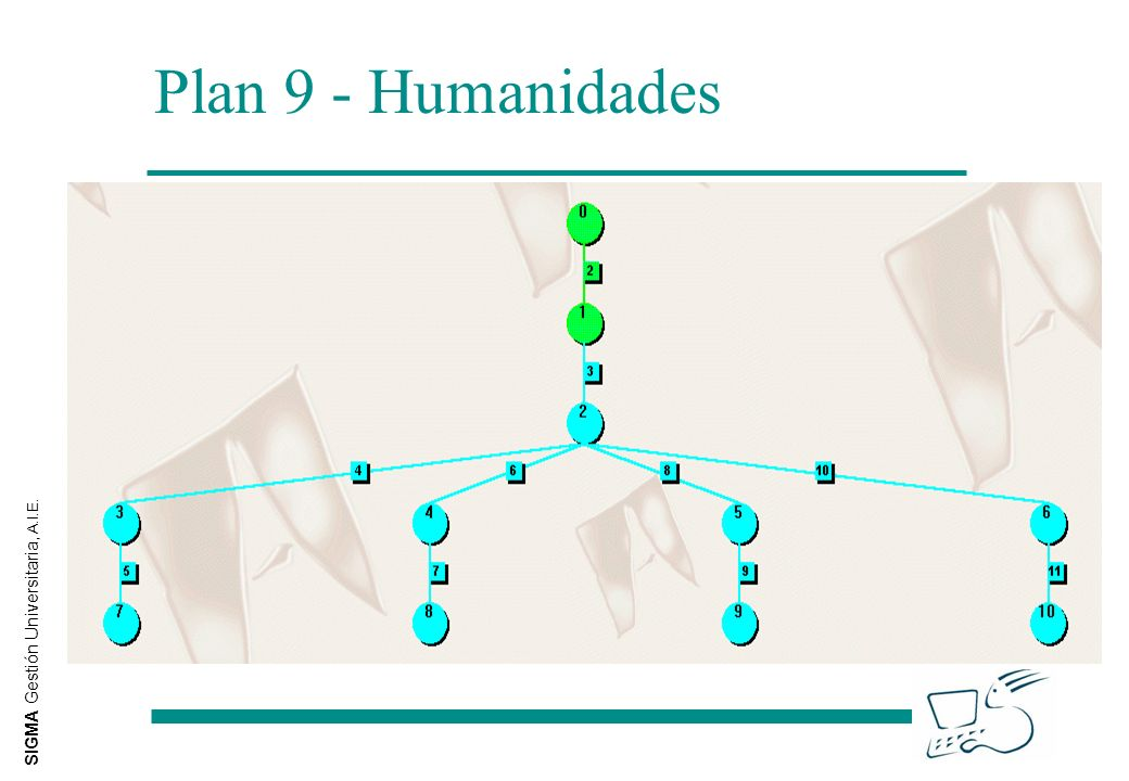 Plan 9 - Humanidades