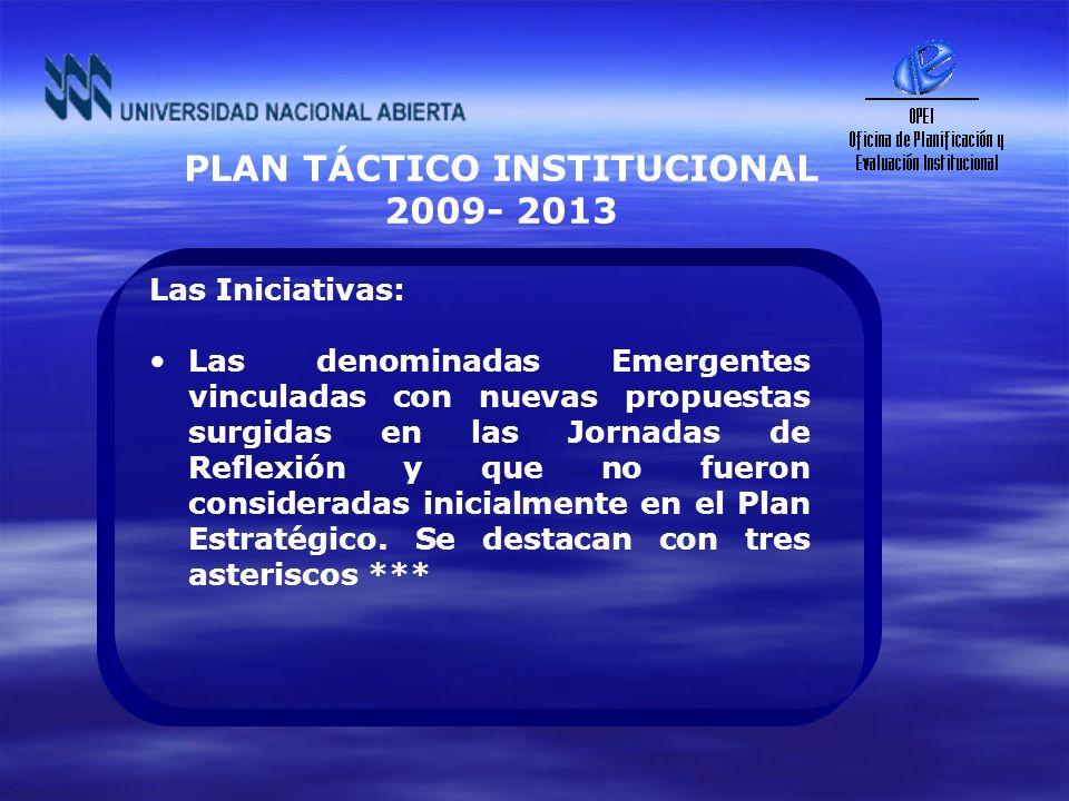 PLAN TÁCTICO INSTITUCIONAL