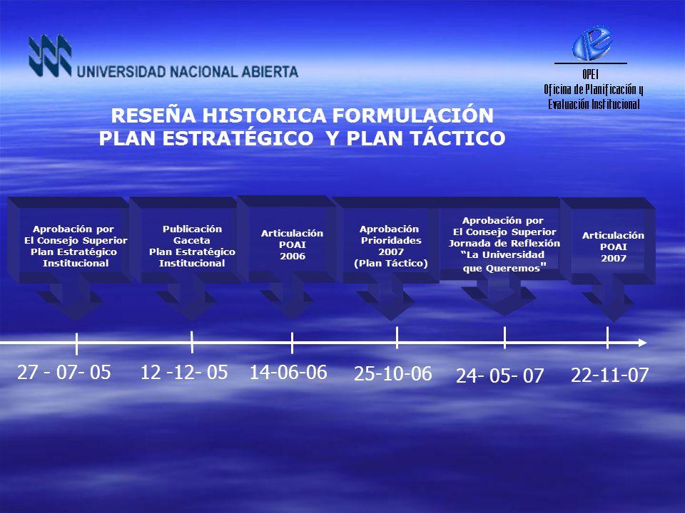 RESEÑA HISTORICA FORMULACIÓN PLAN ESTRATÉGICO Y PLAN TÁCTICO