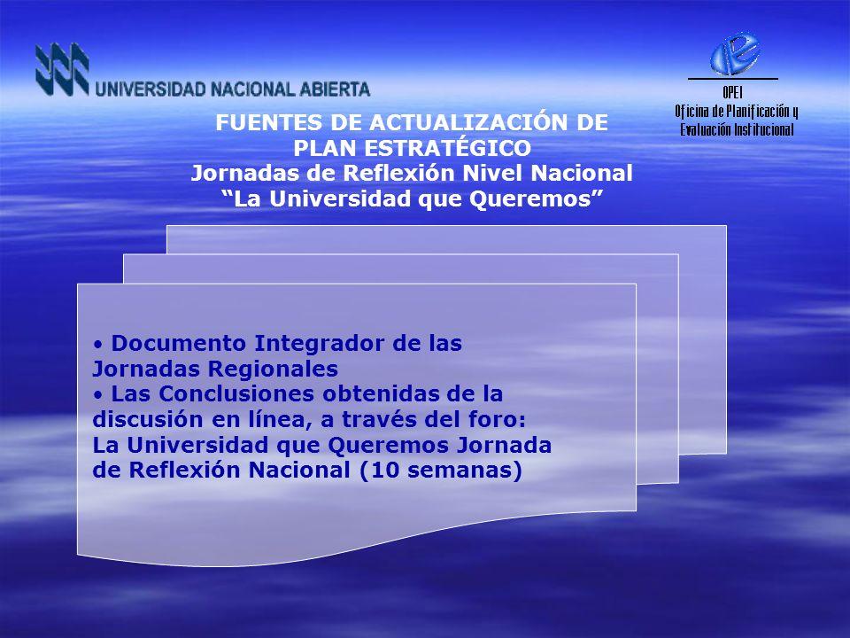 FUENTES DE ACTUALIZACIÓN DE PLAN ESTRATÉGICO
