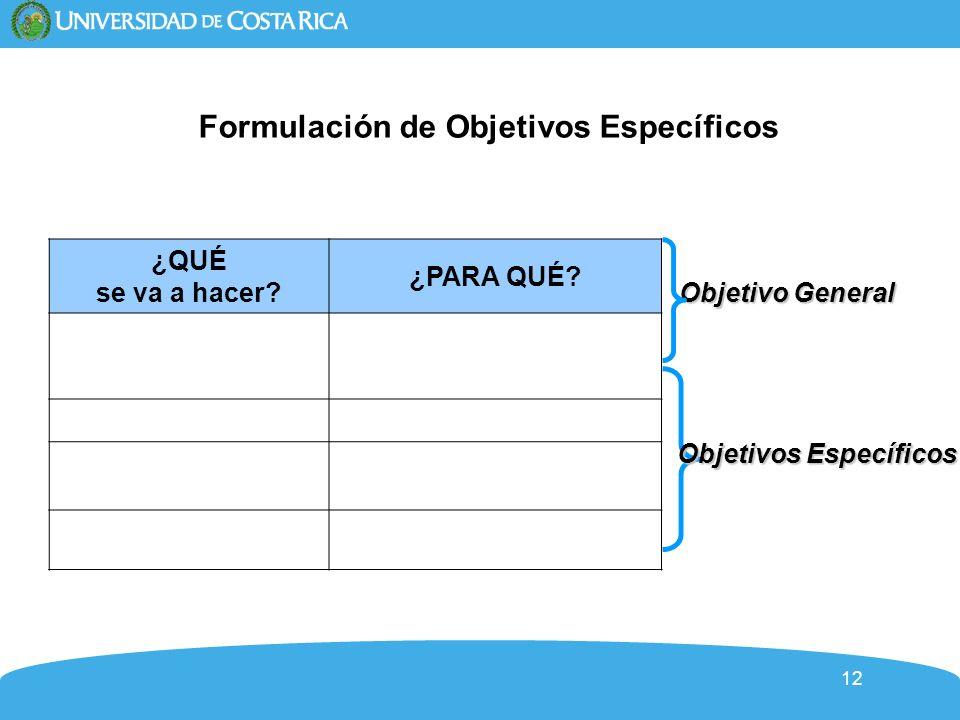Formulación de Objetivos Específicos