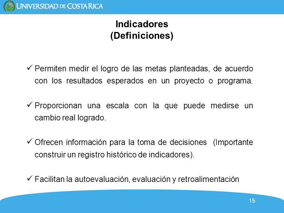 Indicadores (Definiciones)
