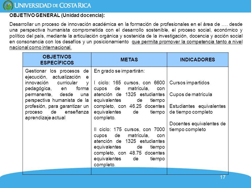 OBJETIVO GENERAL (Unidad docencia):