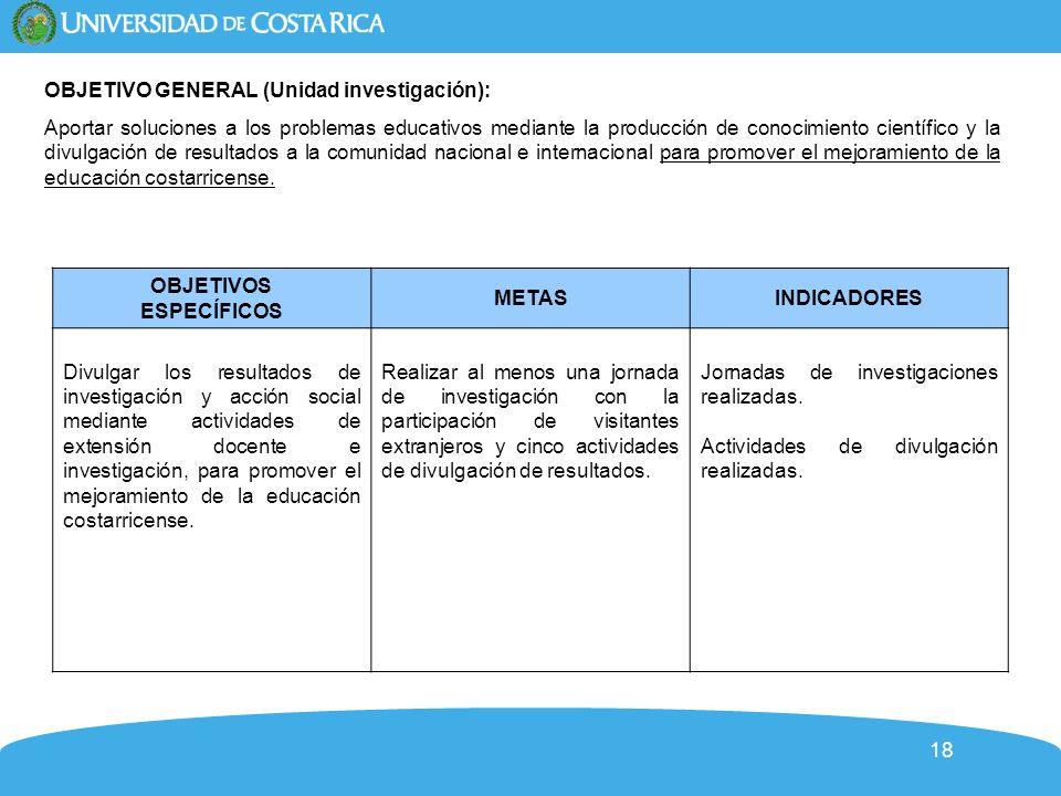 OBJETIVO GENERAL (Unidad investigación):