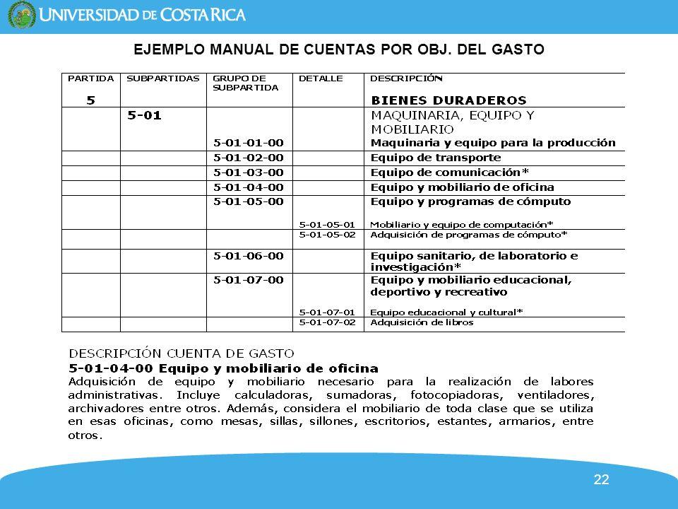 EJEMPLO MANUAL DE CUENTAS POR OBJ. DEL GASTO
