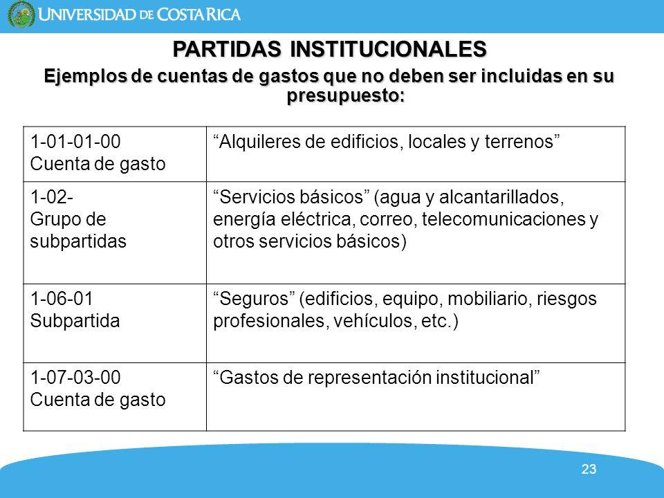 PARTIDAS INSTITUCIONALES