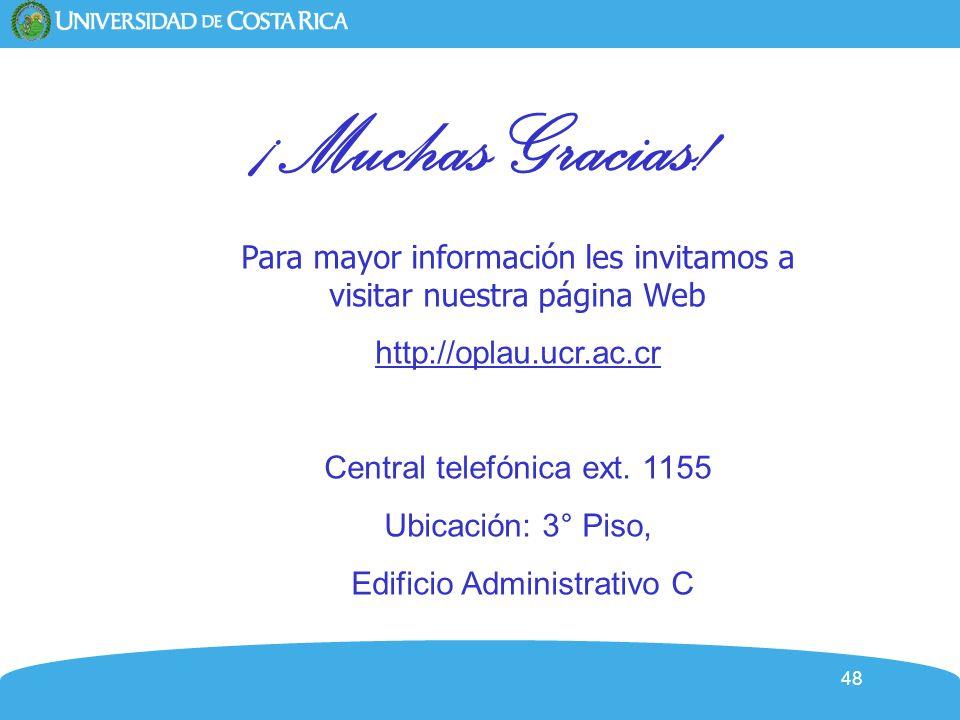 ¡Muchas Gracias!Para mayor información les invitamos a visitar nuestra página Web. http://oplau.ucr.ac.cr.