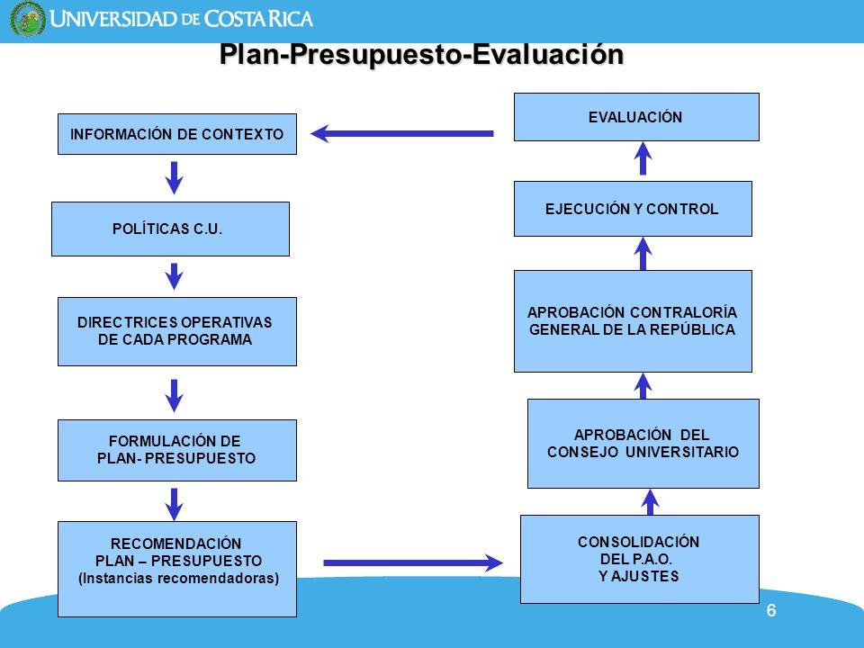 Plan-Presupuesto-Evaluación