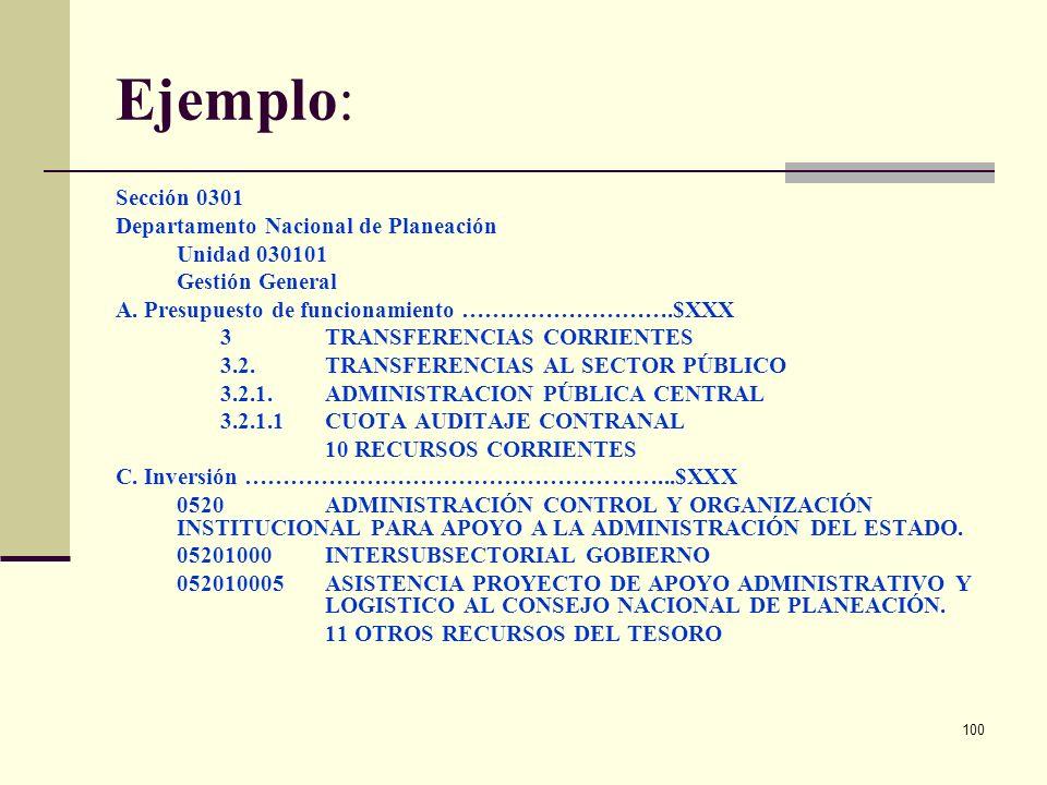 Ejemplo: Sección 0301 Departamento Nacional de Planeación